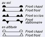symboles carte meteo