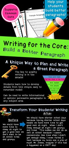 Help your students write fully developed paragraphs with rich details.  This unique model of writing provides students with a structure to build detailed paragraphs. A complete unit with teacher guide, posters, students printables, examples and rubrics.