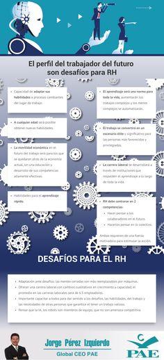 Perfil del trabajador del futuro #infografia #infographic #rrhh