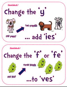 Irregular Plurals- This is a reminder poster that can be hung up in the classroom as a reminder for the different rules when changing words from singular to plural.