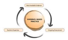 evidence based practice in nursing essay Evidence Based Practice Clipart Conceptual Framework, Assessment, Sample Resume, Image Search, University, Clip Art, Base, Teacher, Social Media