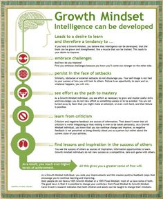 fixed mindset vs growth mindset Quotes Mind, Faith Quotes, Growth Mindset Activities, Fixed Mindset, Success Mindset, Critical Thinking Skills, Study Motivation, Positive Mindset, Positive Affirmations