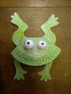 Žába z papírového talíře Zoo, Vand, Snowman, Dinosaur Stuffed Animal, Preschool, Disney Characters, Kids, Animals, Young Children