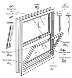 Diagram Of Window Parts House Remodel Pinterest