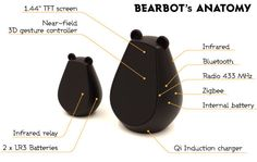 Bearbot on Behance