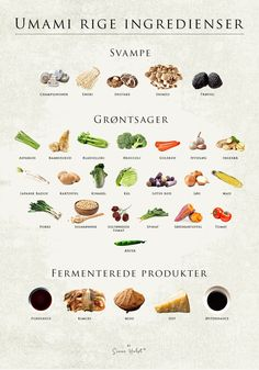 Umami Rige Ingredienser A Food, Good Food, Food And Drink, Yummy Food, Clean Recipes, Real Food Recipes, Healthy Recipes, Food Crush, Food Science