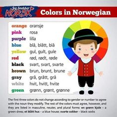 Resultado de imagem para colors in norwegian Norway Language, Sweden Language, Danish Language, Norwegian Words, Norway Winter, Norwegian Vikings, Visit Norway, Fjord, Trondheim