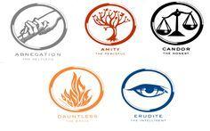 divergent symbols - Google Search