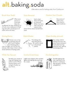 Alternative Uses for Baking Soda: Free Cheat Sheet Download