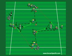 Diamond Passing will help you focus on passing and receiving technique, movements and timing of runs, creating separation from defender (cones) by checking away before receiving each pass, playing … Soccer Passing Drills, Football Coaching Drills, Soccer Training Drills, Soccer Workouts, Soccer Tips, Soccer Games, Play Soccer, Volleyball Tips, Golf Tips