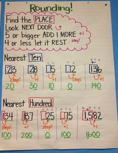 Have students make their own anchor charts regarding rounding. Students will be able to display this in the classroom. Fourth Grade Math, 3rd Grade Classroom, Second Grade Math, Math Classroom, Rounding 3rd Grade, Classroom Decor, Grade 2, Rounding Anchor Chart, Math Anchor Charts