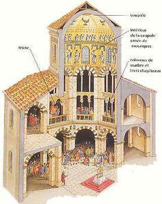 Aix-la-Chapelle, la chapelle construite par Eudes de Metz, est une nouveauté en Gaule, bâti sur un octogone de 31 m de diamètre. Elle était ornée de riches mosaïques qui représentaient le Christ trônant au royaume des cieux. Ces mosaïques ont disparu (au cours du 18°s) contrairement à celles de Germiny-des-Prés.
