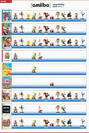 Image result for amiibo wave 4 pre order