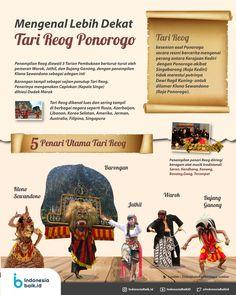 Mengenal Lebih Dekat Tari Reog Ponorogo | Indonesia Baik Cool Lighters, Graphic Design Posters, Illustrations And Posters, Archaeology, Vector Art, Book Art, Literature, Infographic, Knowledge