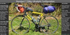 CycleFar's Ultralight Cycle Touring Setup