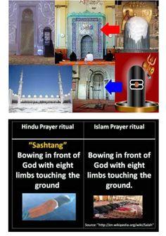 Kaaba Inside Hindu Symbols With No Watermark Hidden