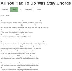 All You Had To Do Was Stay Chords Taylor Swift