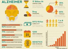 Nancy's 90-Day Protocol – A Cure For Alzheimer's Disease