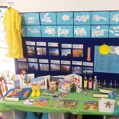 A super Weather Station classroom display photo contribution. Great ideas for your classroom! Teaching Weather, Preschool Weather, Weather Crafts, Weather Science, Weather Unit, Weather Activities, Weather And Climate, Science Activities, Science Education