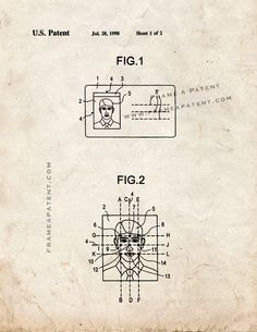 Biometric Security, Facial Recognition, Visa Card, Printed Pages, Patent Prints, Compass Tattoo, Thesis, Passport, Identity