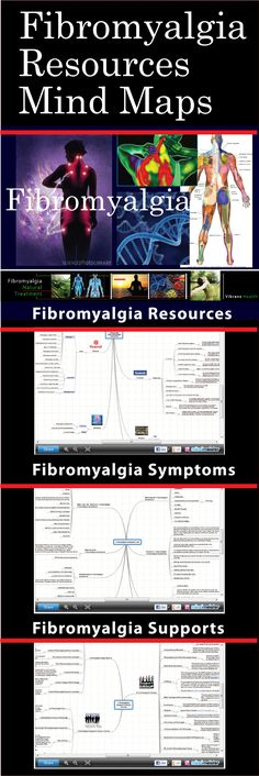 Fibro resources