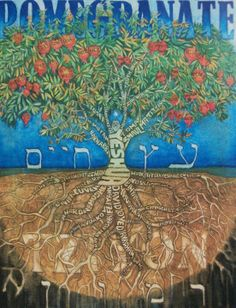 Christian Hebrew roots. Need this framed in my living room!