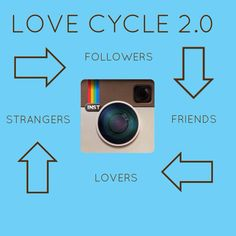 #love #cycle #diagram #strangers #lovers # followers #friends