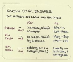 Know your dashes: the hyphen, en dash and em dash. OK, so you can get a little over the top about these, but I do notice when a hyphen is used to add a thought in text rather than the em dash which is obviously better made for it— and much nicer than using parentheses (). And —to go the full mile —why not use an en dash when you're separating your page numbers 1–5 or months May–Sep next time