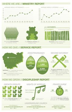 ministry report annual report