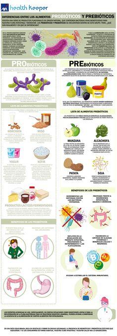 Health And Nutrition, Health Fitness, Real Food Recipes, Healthy Recipes, Flora Intestinal, Web Design, Alkaline Foods, Kefir, Vegan Lifestyle