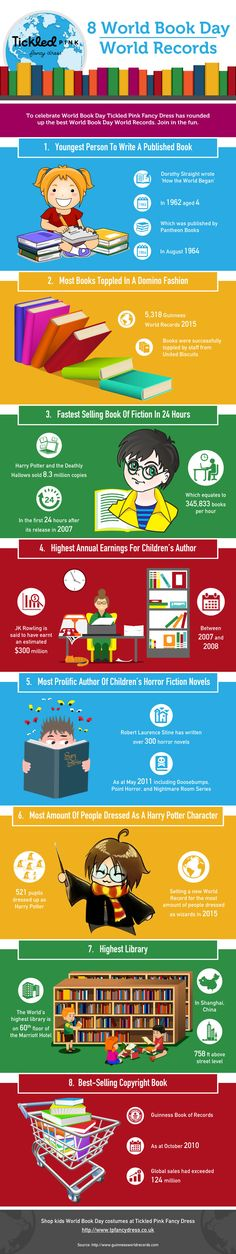 World Records Relating To World Book Day Infographic