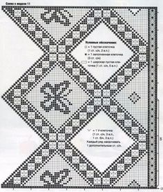 It is a website for handmade creations,with free patterns for croshet and knitting , in many techniques & designs. Crochet Borders, Crochet Diagram, Filet Crochet, Crochet Stitches, Crochet Patterns, Crochet Butterfly, Butterfly Pattern, Crochet Art, Crochet Home