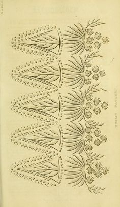 Ackermann's Repository of Arts: February 1816 https://openlibrary.org/books/OL25450663M/The_Repository_of_arts_literature_commerce_manufactures_fashions_and_politics