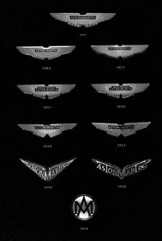 Evolution of the Aston Martin logo