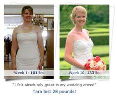 Wedding Dress Weight Loss | Wedding Tips and Inspiration