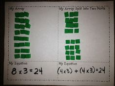 Math Coachs Corner: Demystifying the Distributive Property. As with any other math concept, it's important to take this skill through the concrete (manipulatives) and representational (drawing) stages before the abstract (purely symbolic) stage. Teaching Multiplication, Teaching Math, Teaching Ideas, Multiplication Problems, Multiplication Strategies, Maths Algebra, Math Tutor, Teaching Time, Fractions