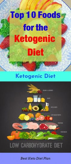 Ketogenic Diet selected just for you What Is Ketogenic, Ketogenic Diet Meal Plan, Keto Diet Plan, Diet Meal Plans, Keto Diet Guide, Best Keto Diet, Stress On The Body, One Meal A Day, Grapefruit Diet
