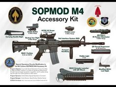 Before You Buy-Build A M4 or AR-15 Know Your Facts PART II - YouTube