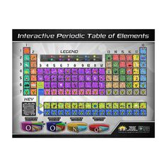 Periodic table chemestry materials science periodic tables periodic table wall chart with interactive app urtaz Choice Image