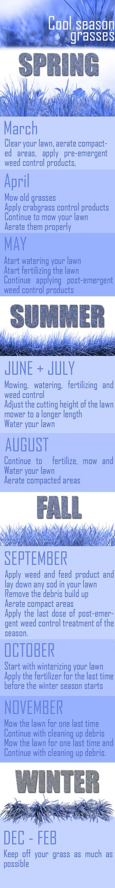 Lawn fertilizing schedule for cool-season grasses | www.goldensunlandscapingsvc.com