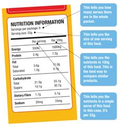 Tips for reading the nutrition information labels on food packaging