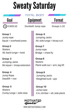 Total Body Workout from Motivated Goalz — Girls Got Goalz - Body Workouts For Cutting Body Fat - The Best Exercises for a Full-Body Workout Tabata Workouts, Hiit, At Home Workouts, Body Workouts, Group Workouts, Circuit Training Workouts, Fitness Exercises, Lunges, Squats