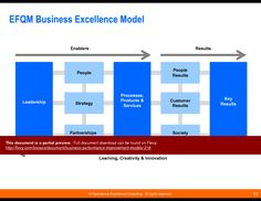 EFQM Business Excellence