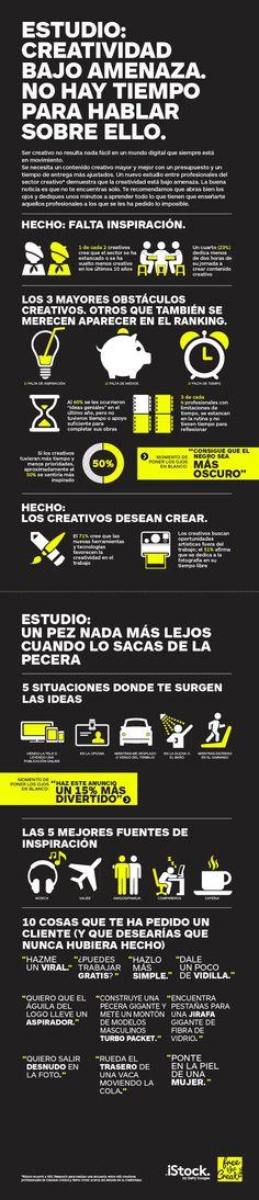 Estado actual de la creatividad #infografia #infographic