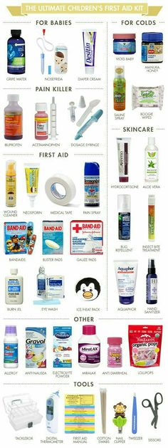 The Ultimate Children's First Aid Kit