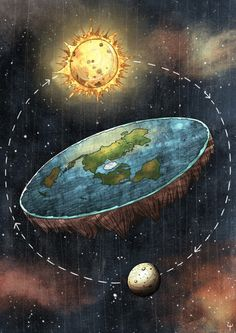A circular world. Could also apply to universe. I like this idea for a fantasy world or universe, only bigger.
