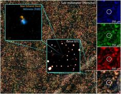 Ancient Galaxy 'Bursting' with Stars  by NANCY ATKINSON on APRIL 17, 2013   The galaxy HFLS3 appears as a small red dot in these Herschel submillimeter images (main image, and panels on right). Subsequent observations with ground-based telescopes, ranging from optical to millimeter wavelengths (insets), revealed two galaxies appearing very close together. The two are actually at very different distances, however, and HFLS3 (blue, in millimeter wavelengths) is so far away that we are seeing…