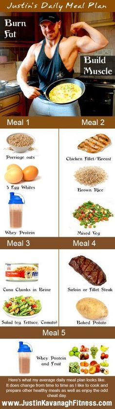 Build Muscle: Justins meal plan