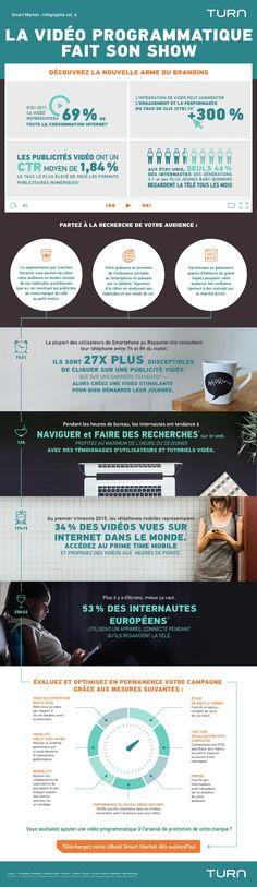 http://www.entreprendre.fr/en-2017-la-video-representera-69-de-toute-la-consommation-internet