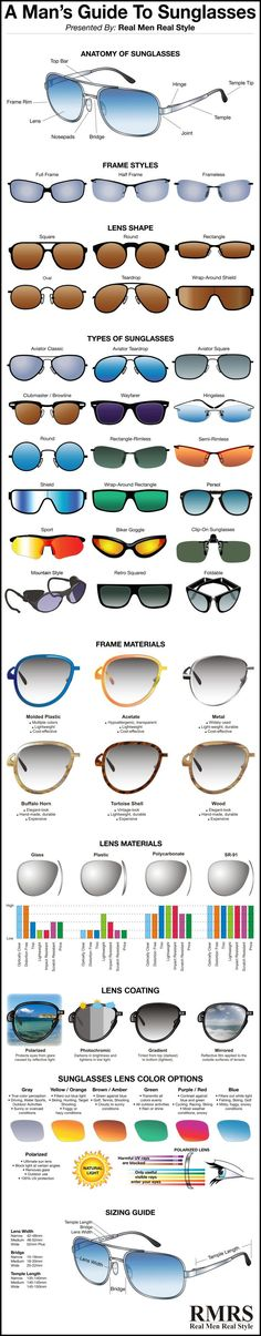 Guide To Sunglasses Infographic (Ray Bans) Mode Man, La Mode Masculine, Make A Man, Men Style Tips, Men's Grooming, Ray Ban Sunglasses, Types Of Sunglasses, Round Sunglasses, Mode Inspiration